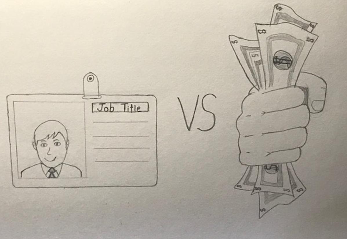 Titles vs $